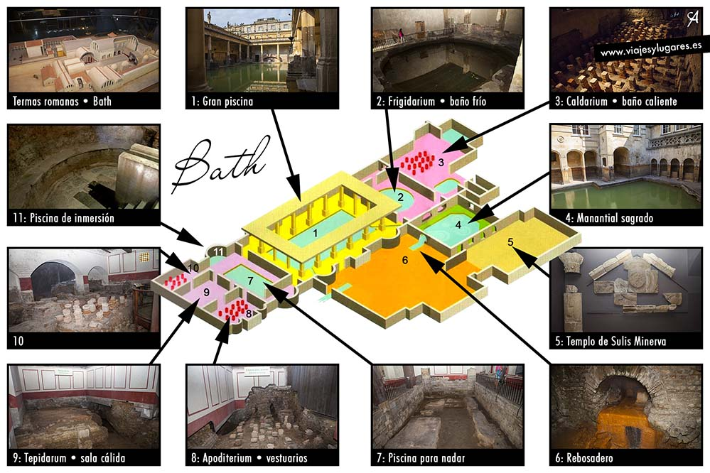 9 imperdibles de Bath.