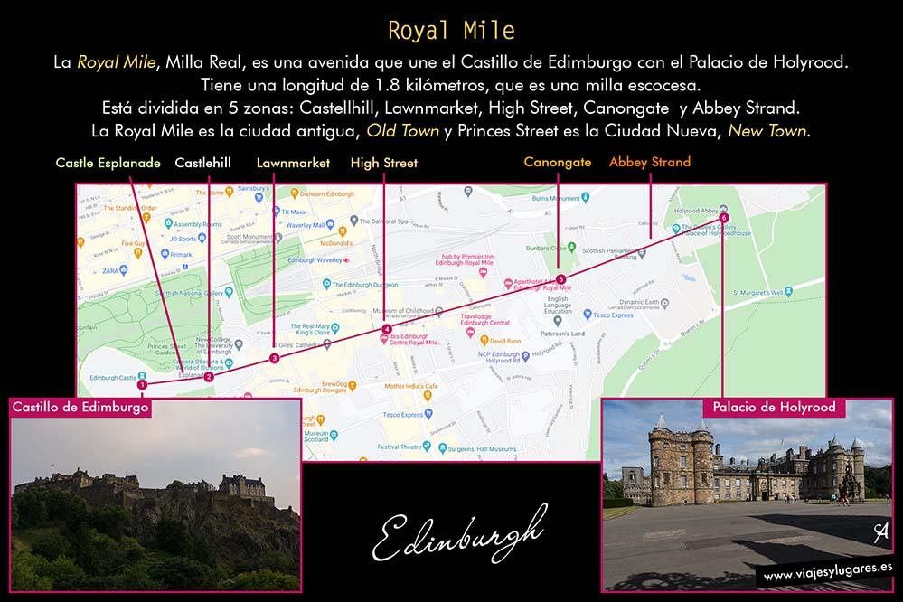 Paseando por la Royal Mile